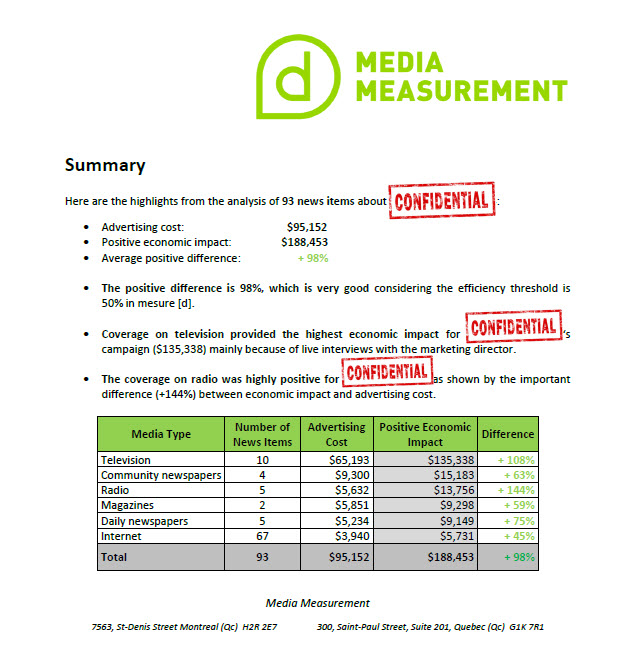 Our Media Analysis Reports  Mesure Mdia