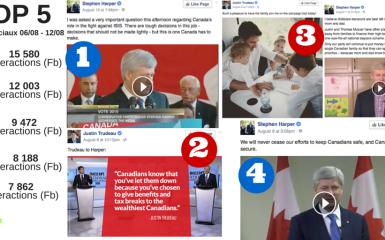 campagne électorale médias sociaux