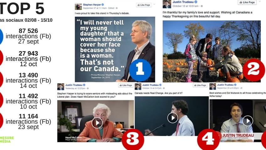 médias sociaux campagne électorale