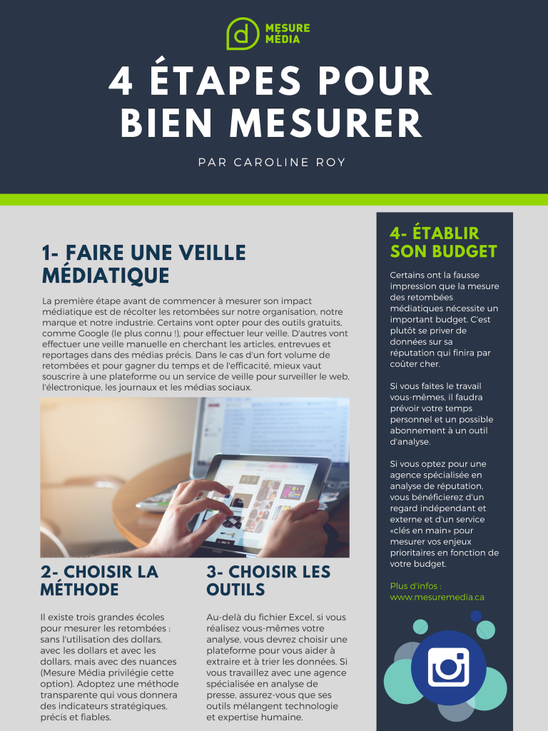 évaluation médiatique