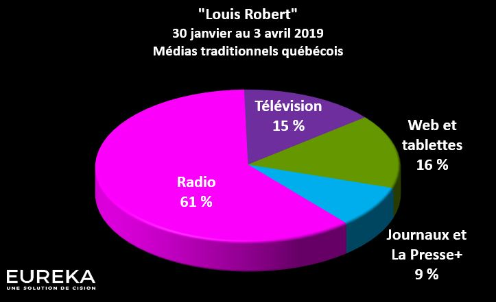 Parts de voix - Affaire Louis Robert